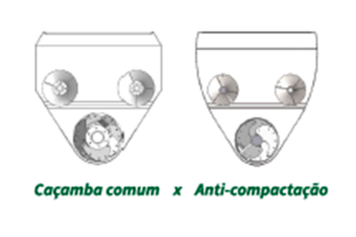 Caçamba com design anti-compactação